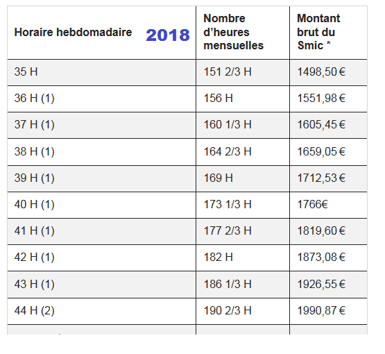 smic horaire 2018.png